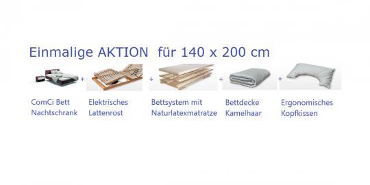 Einmalige AKTION 05.2020