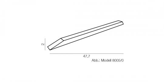 ProNatura Ergo-Fußkeil für Rollrahmen 2.0